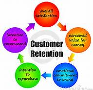 Retention 2